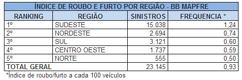 Tabela_1_3