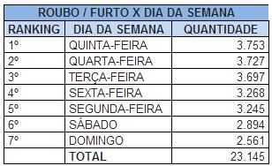 Tabela_2_2